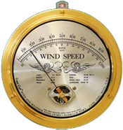 Cape Cod Wind Speed with Peak Gust